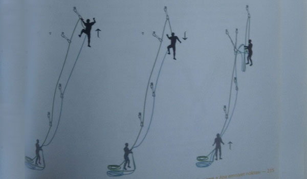 Çok ip-boylu tırmanış: Yönlendirme noktası kullanımı