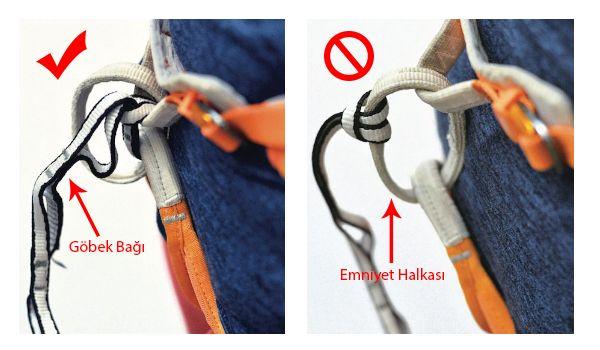 Güvenlik: Göbek bağını kemere bağlamak