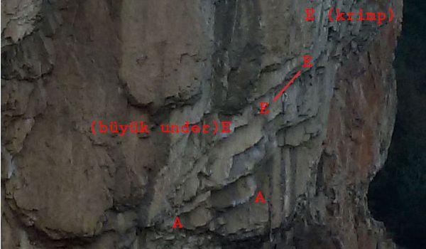 Tırmanış: Kitab-ı Mukaddes, 4 kişi, 4 versiyon