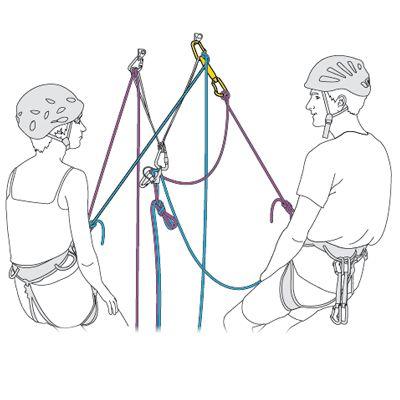 Tırmanışta emniyet noktaları ve emniyet istasyonları
